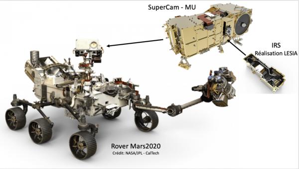 SuperCam - Mars2020